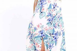 10 Top Trendy And Sassy Off The Shoulder Dress Designs