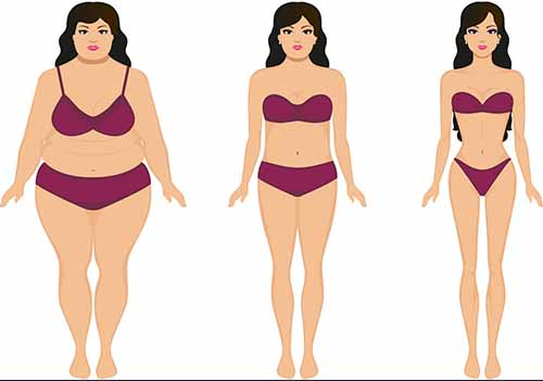 How To Lose 10 Pounds Within 1 Week Only The Fastest Ways To Lose